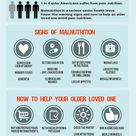 Signs of Senior Malnutrition - Know the signs and symptoms of senior malnourishment and how to prote