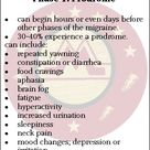 Phase 1 of migraine attack - Most of these happen to me before certain sound annoy me more and light