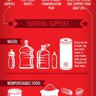 How to survive in your home during an emergency.