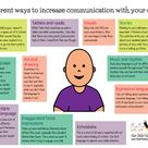 Different ways to improve communication with your child autism