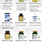 magnesium types comparison chart