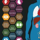 Long term effects of ecstasy on the body (INFOGRAPHIC) | Addiction Blog
