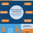 Teen Depression Facts and Helpful Tips from BlueFire Wilderness Therapy.