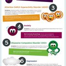 8 most common dual diagnosis disorders