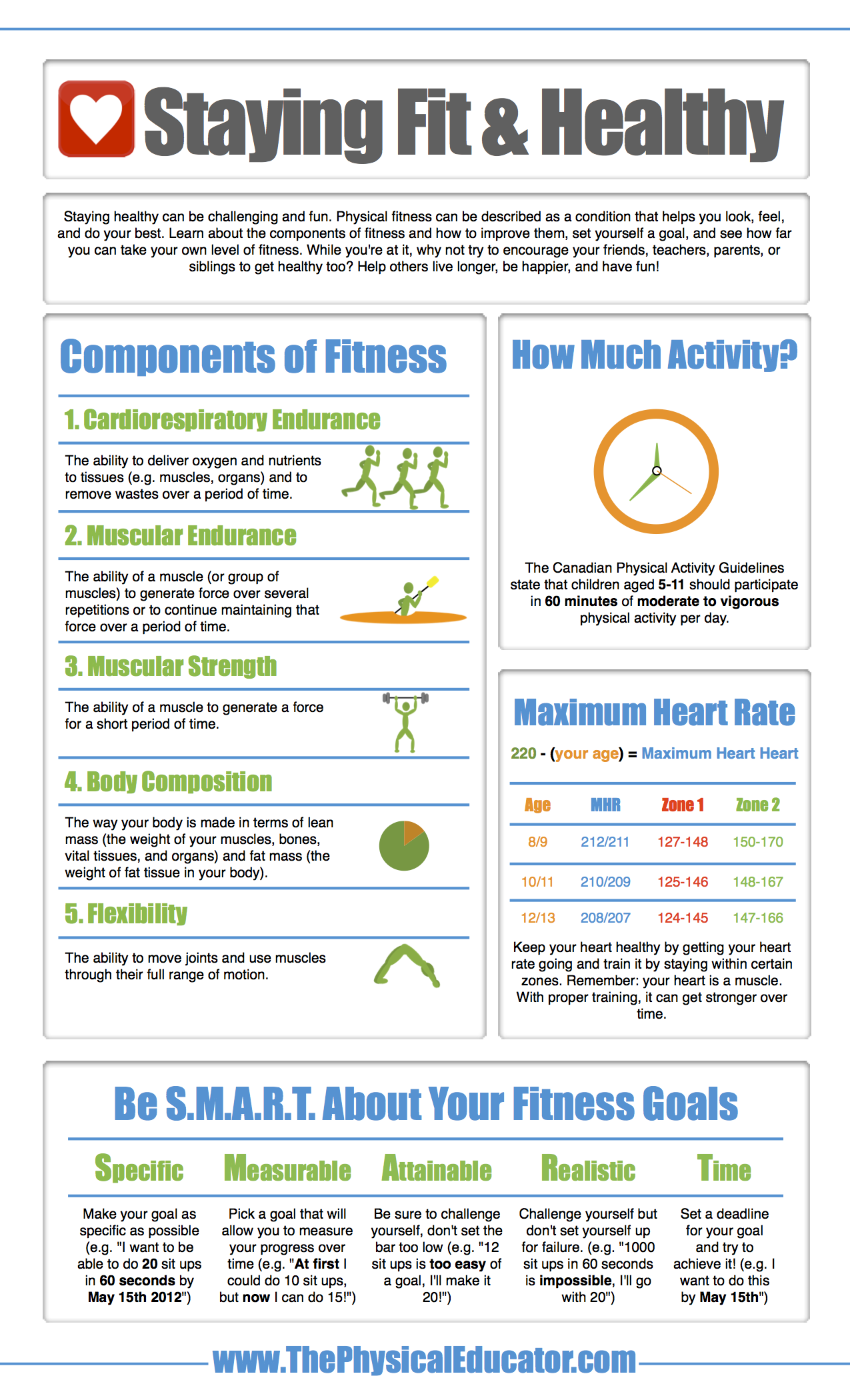 Components of Fitness Infographic