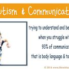 Autism and communication