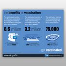 CDC's 2013 By the Numbers: New Report Highlights Benefits of Flu Vaccine. CDC urges unvaccinated Ame