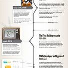 History of Depression Infographic
