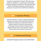 Cognitive behavioral therapy vs. other psychotherapies - Dr. Axe