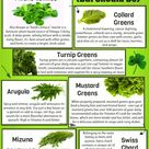 Eat Your Greens! It's Easy and Delicious