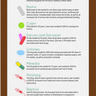 DRUG RECALLS A TO Z [INFOGRAPHIC]