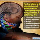 The Symptoms in the Infantile Form of Metachromatic Leukodystrophy