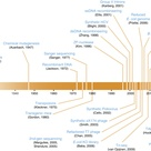 The History of Gene Engineering: A historical timeline of selected advances leading to genome-scale