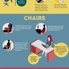 Top Tips for Practical Ergonomics in your workplace