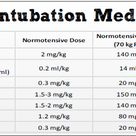 Intubation Meds and Doses