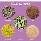 Seeds for PCOS
