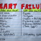 Here is an upload of my personal notes of signs and symptoms of Heart Failure (left and right-sided)