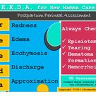 The REEDA Acronym for Postpartum Assessment. Helps guide the nurse on the important key points of th