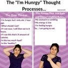 """The """"I'm Hungry"""" Thought Processes"""