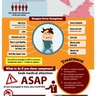 Stop Dengue! It's in Your Hands | HealthWorks Malaysia