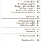 proposed-rn-ratios-chart