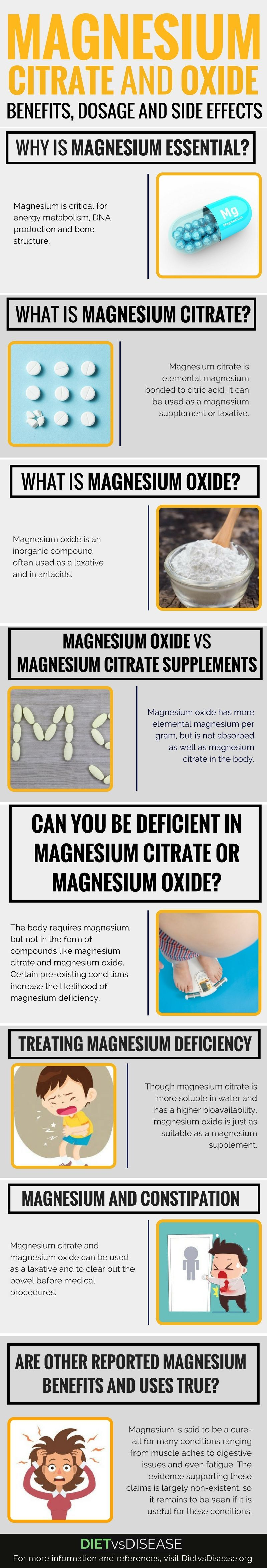 Magnesium is an essential mineral thought to several potential health benefits