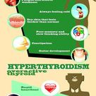 Thyroid Cancer: The Facts Infographic