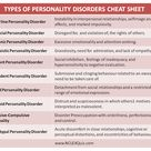 Types of personality disorders cheat sheet