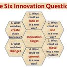 The Six Innovation Questions