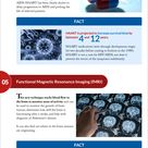 The Top 10 Medical Inventions of the Last 50 Years.