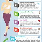 Top 10 Health Benefits of Running