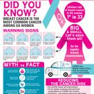 Breast Cancer Warning Signs, Myths & Facts.