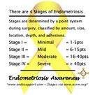 There are 4 stages of Endometriosis #Endometriosis #Awareness.