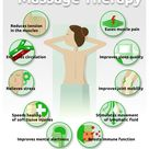 10 Benefits of Massage Therapy: massages are often covered by health Insurance policies yet few peop
