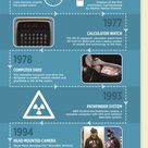 The Rise of Wearable Technology #wearabletech #tech #technology.
