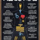 The Real Effects of Alcohol Humor Poster. Poster from AllPosters.com, $9.99
