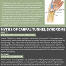 Carpal Tunnel Syndrome occurs when the median nerve becomes compressed in the carpal tunnel.