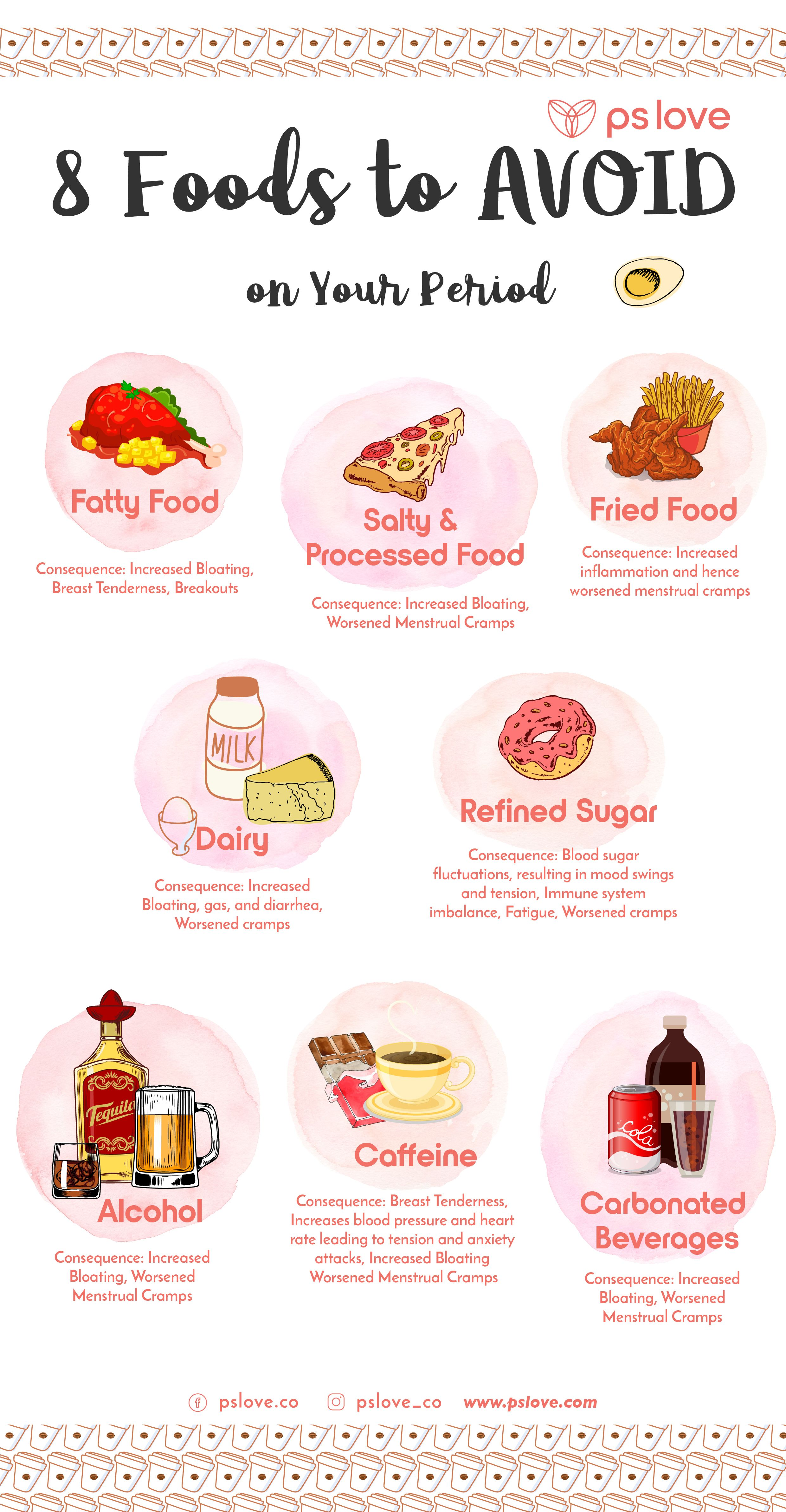 Foods to AVOID to stop bloating on Your Period