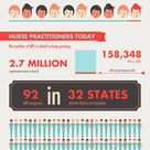 The Rise of the Nurse Practitioner - Great infographic shared by Maryville University's Nursing Prog