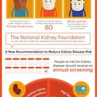 National Kidney Foundation Infographic