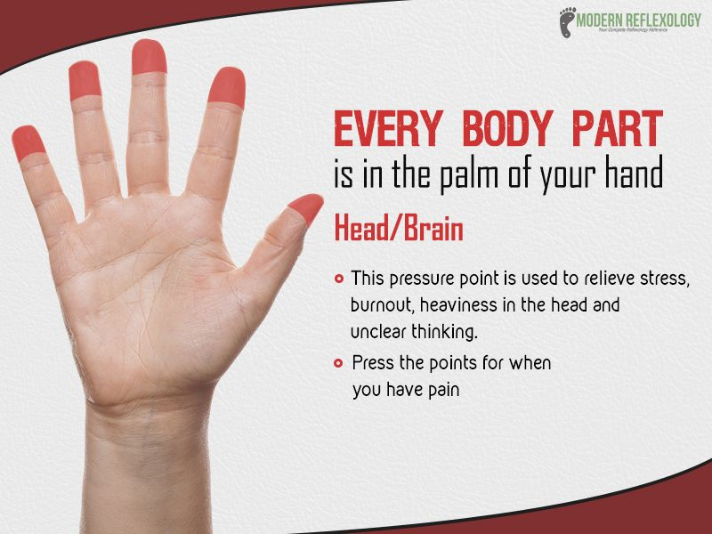 Press these points for #PainRelief and to beat #Anxiety