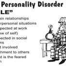 Avoidant Personality Disorder--Mnemonic to remember the symptoms of avoidant personality disorder!!