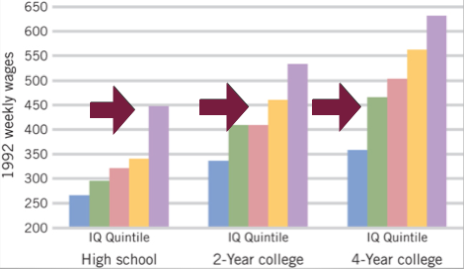 Assessment of Superordinate Categorization in 2-4 years Typically Developing Children