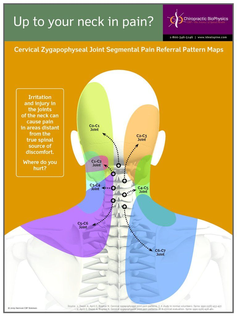 Up to your neck in pain?
