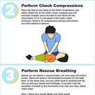 Child CPR Steps - Are you Prepared?
