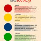 the psychological impact of colors on a visual social media campaign