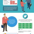 Infographic: 5 Careers You Can Jump Into With A Master Of Science In Sport Management