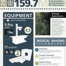 Xray Vision infographic from ASRT