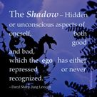 """The Shadow ? Hidden or unconscious aspects of oneself, both good and bad, which the ego has ei"