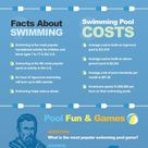 Swimming is considered one of the fourth highest desired exercise methods.